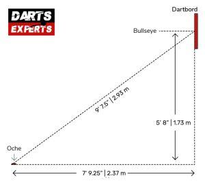 Hoe hoog moet een dartbord hangen? - Darts Experts